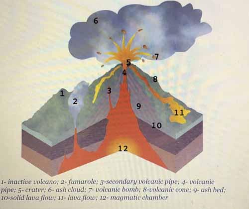 volcanoes3